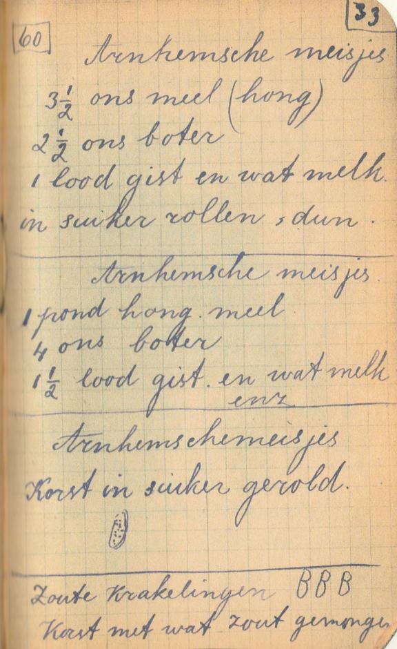 Arnhemse Meisjes door Hendrik Hemker 1899